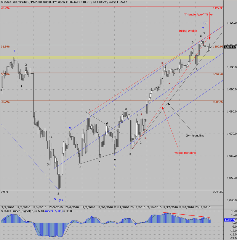 SPX count 19-02-2010