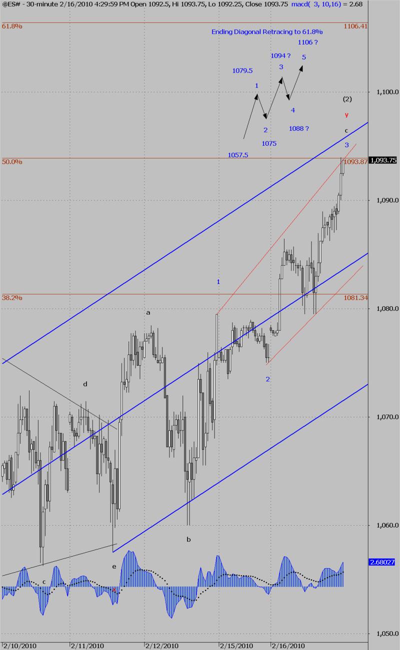 ES# ending diagonal 16-02-2010